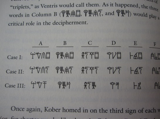 A page from Fox's book on Linear B